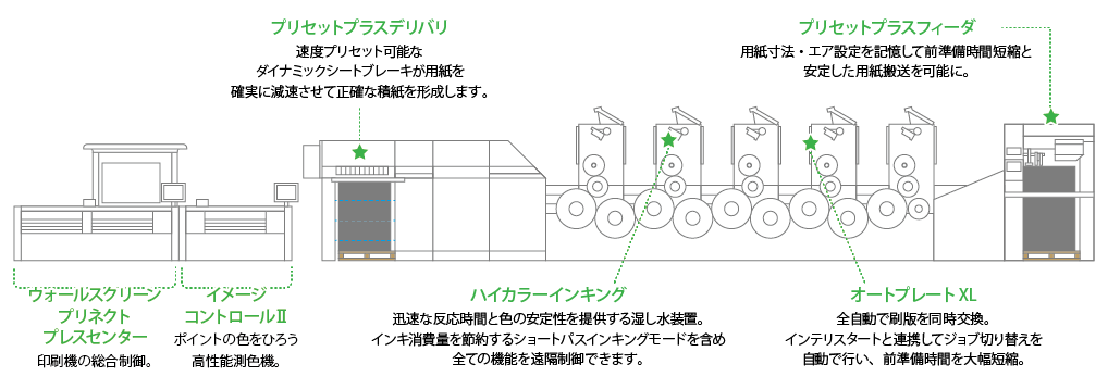 XL-106-5図